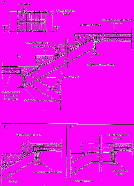 Skládané schody na kovových nosnících