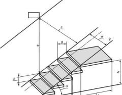 Standardní výška schodišťových stupňů: požadavky GOST a SNiP