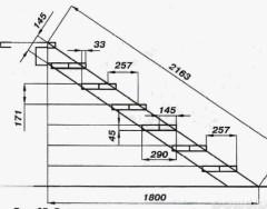 Standardní rozměry schodišťových stupňů v soukromém domě: požadavky GOST