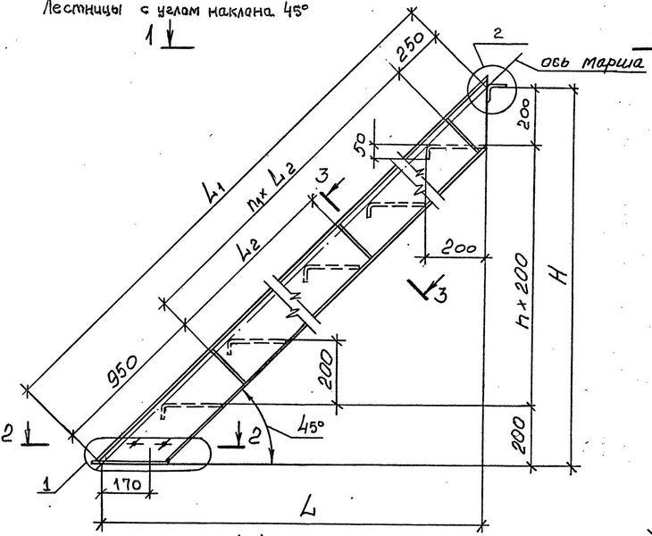 Lépcsőház elrendezése
