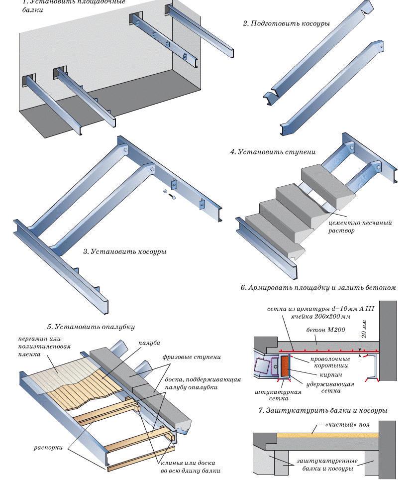 Halmozott lépcsők fém húrokon