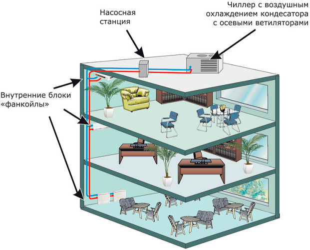 Hűtő-ventilátor tekercs