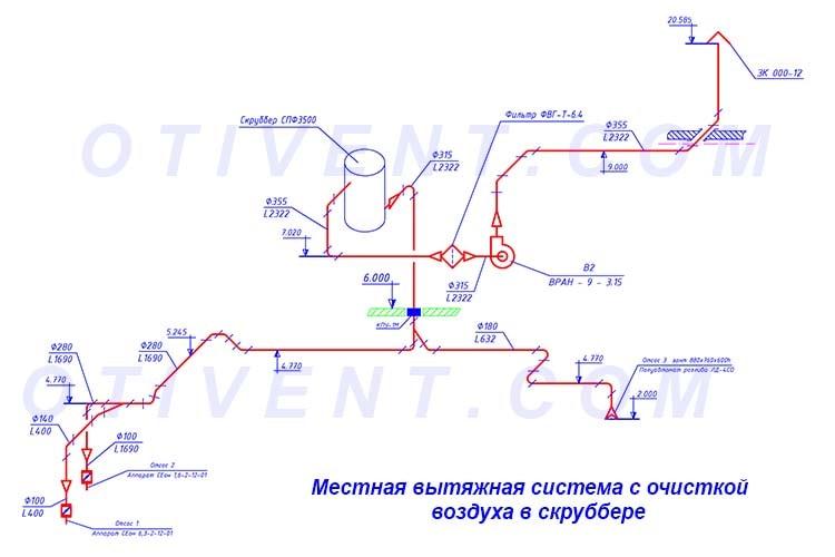 A kipufogórendszer axonometrikus diagramja