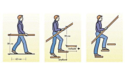 Az ajánlott korlát magassága minden lépcsőn azonos