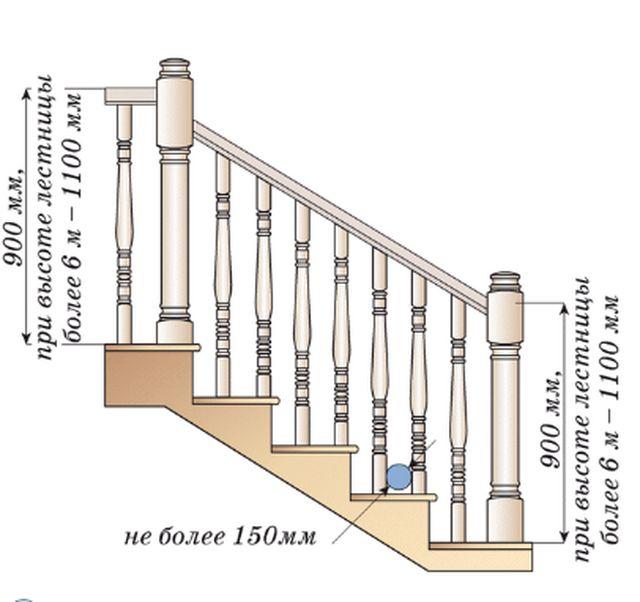 Ábra:  4. Lépjen a tartóoszlopok közé