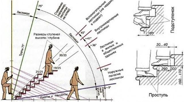 2. ábra  A lejtő és a futófelület paraméterei