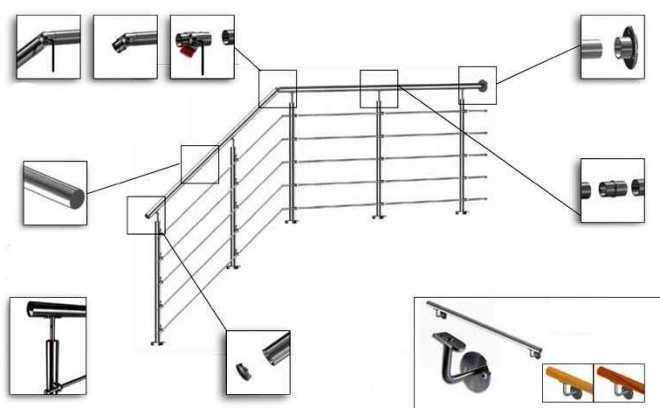 Montáž kovových zábradlí