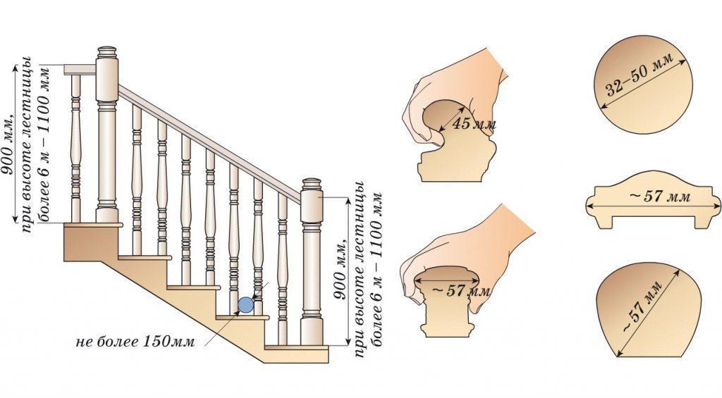 Normál méretű lépcsőkorlátok