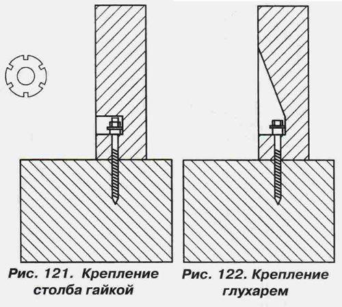 Jak opravit sloupky dřevěných schodů