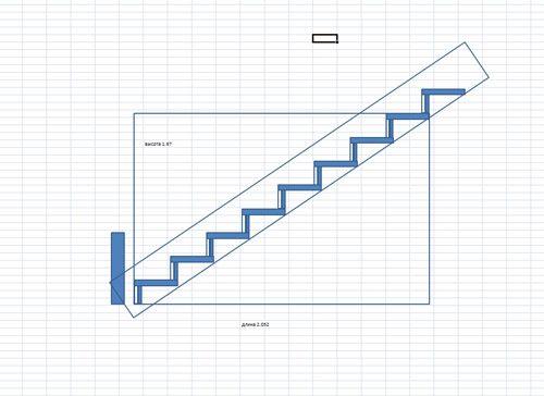 Přibližný náčrt schodiště