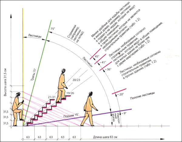 A vasbeton lépcsők gyönyörű és praktikus építészeti elem