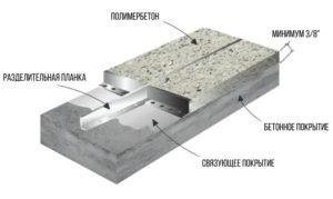 Полимербетон – особенности, преимущества и виды материала